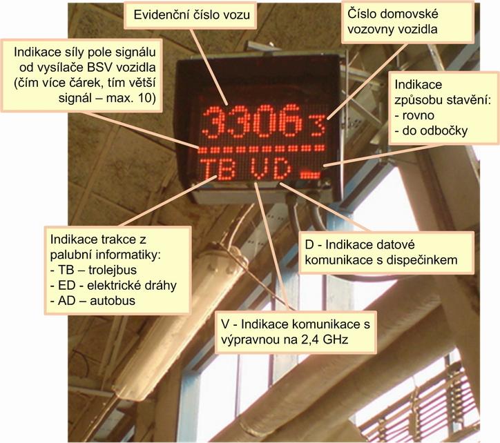 LED panel DODK pro kontrolu stavu informačních systémů vozidle.
