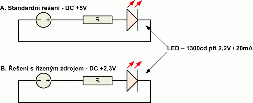 Ukázka standardního řešení (zdroj +5V) a řešení firmy Herman (řízený regulátor 2,3V).