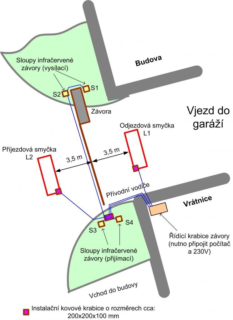 Zapojení smyček na vrátnici vozovny.