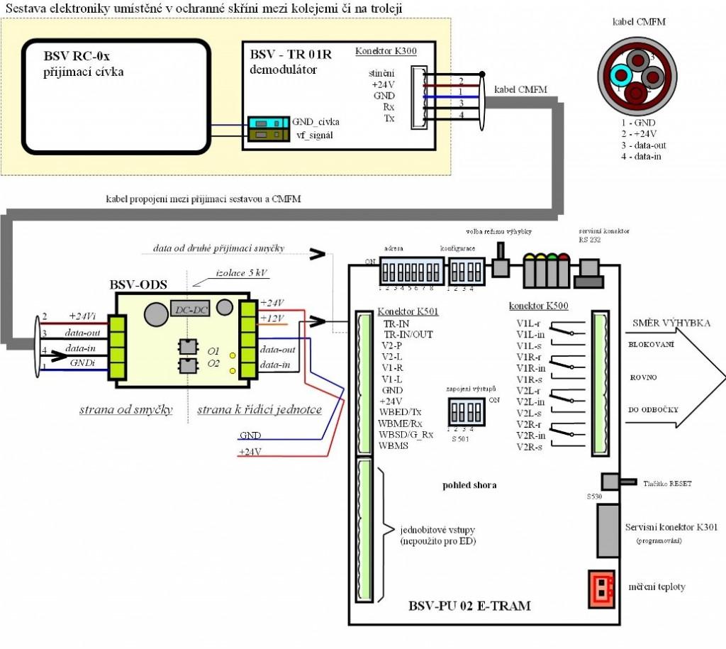 Základní zapojení výhybkové části pro elektrické dráhy.